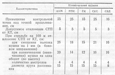 http://stjag.ru/articles/29421/z1.jpg