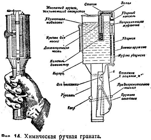 Схема гранаты фото