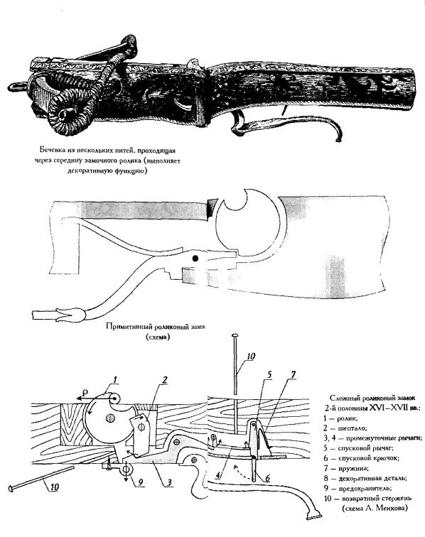 Спусковой механизм арбалета своими руками чертежи